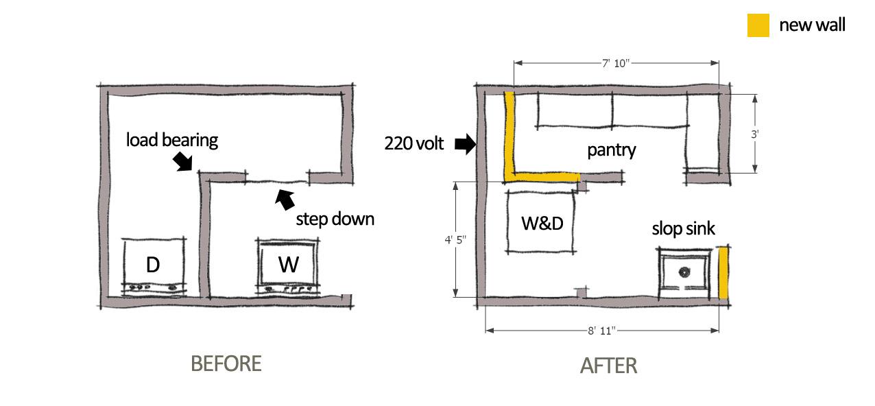 Laundry room and pantry Tour la maison buck
